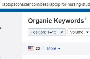 on page seo keywords